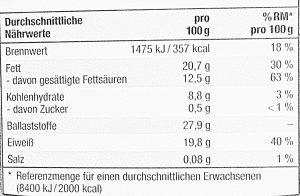 Nährwerttabelle auf einer Nahrungsmittelverpackung