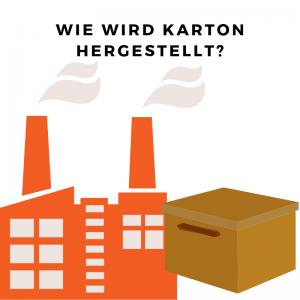 Wie wird Karton hergestellt?