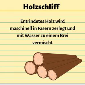 Wie wird Karton hergestelt? - Definition Holzschliff